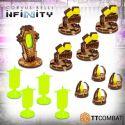 Infinity Objectives